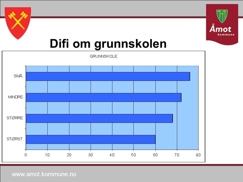 www.amot.kommune.no Difi om grunnskolen