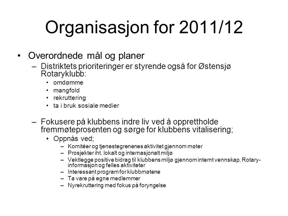 Organisasjon for 2011/12 Overordnede mål og planer –Distriktets prioriteringer er styrende også for Østensjø Rotaryklubb: omdømme mangfold rekrutterin