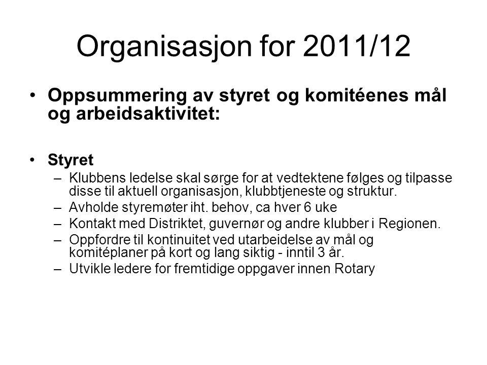 Organisasjon for 2011/12 Oppsummering av styret og komitéenes mål og arbeidsaktivitet: Styret –Klubbens ledelse skal sørge for at vedtektene følges og