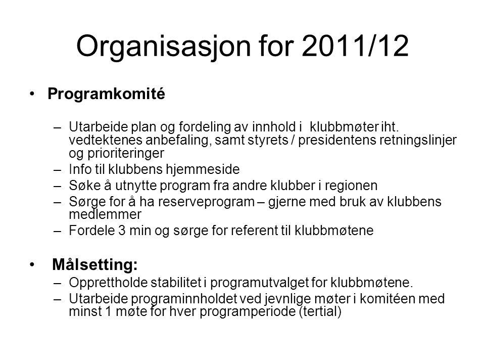 Organisasjon for 2011/12 Programkomité –Utarbeide plan og fordeling av innhold i klubbmøter iht. vedtektenes anbefaling, samt styrets / presidentens r