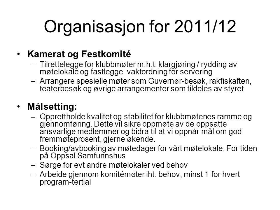 Organisasjon for 2011/12 Kamerat og Festkomité –Tilrettelegge for klubbmøter m.h.t. klargjøring / rydding av møtelokale og fastlegge vaktordning for s