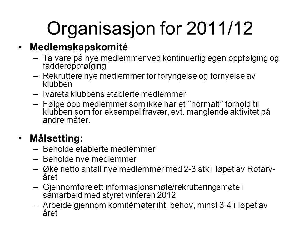 Organisasjon for 2011/12 Medlemskapskomité –Ta vare på nye medlemmer ved kontinuerlig egen oppfølging og fadderoppfølging –Rekruttere nye medlemmer fo