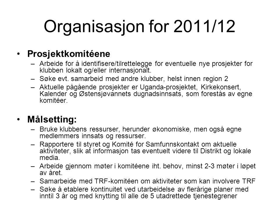 Organisasjon for 2011/12 Prosjektkomitéene –Arbeide for å identifisere/tilrettelegge for eventuelle nye prosjekter for klubben lokalt og/eller interna