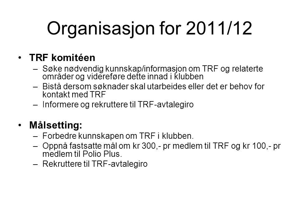 Organisasjon for 2011/12 TRF komitéen –Søke nødvendig kunnskap/informasjon om TRF og relaterte områder og videreføre dette innad i klubben –Bistå ders