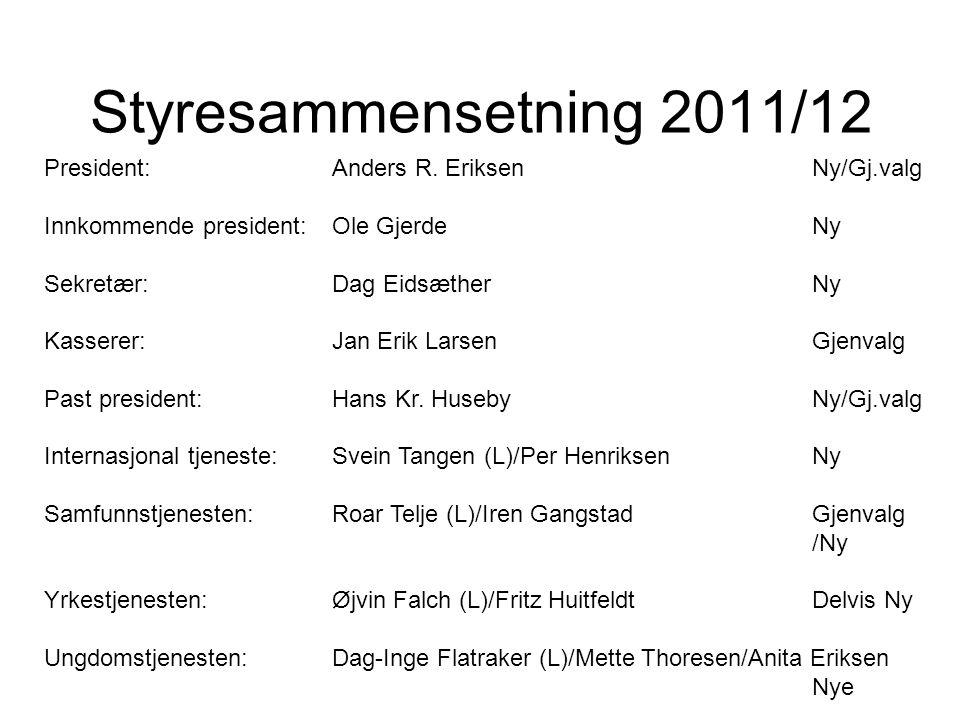 Styresammensetning 2011/12 President: Anders R. EriksenNy/Gj.valg Innkommende president: Ole GjerdeNy Sekretær: Dag EidsætherNy Kasserer:Jan Erik Lars