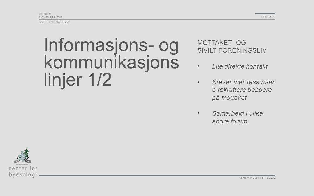 BERGEN NOVEMBER 2008 SIDE 15/21 Senter for Byøkologi © 2008 Informasjons- og kommunikasjons linjer 1/2 MOTTAKET OG SIVILT FORENINGSLIV Lite direkte ko