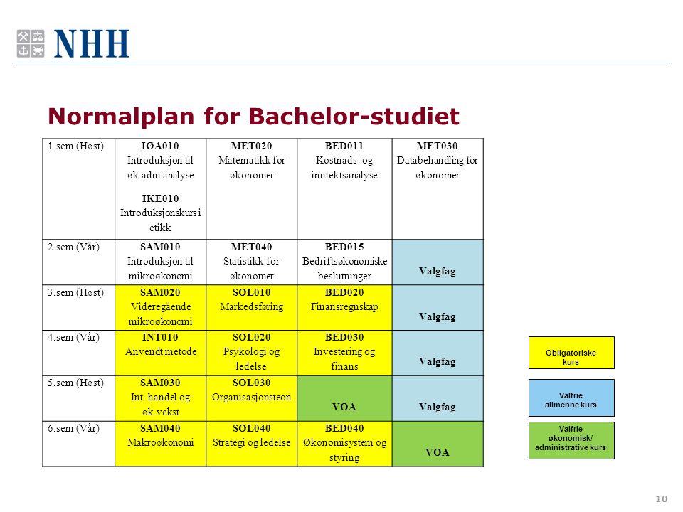 10 Normalplan for Bachelor-studiet Obligatoriske kurs Valfrie allmenne kurs Valfrie økonomisk/ administrative kurs 1.sem (Høst) IØA010 Introduksjon ti