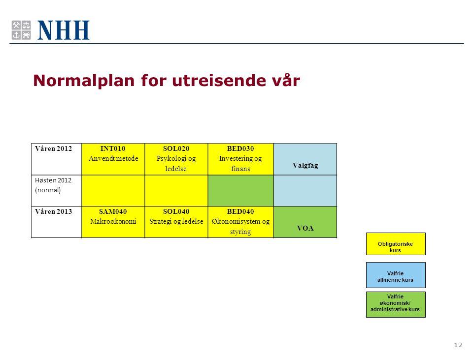12 Normalplan for utreisende vår Obligatoriske kurs Valfrie allmenne kurs Valfrie økonomisk/ administrative kurs Våren 2012 INT010 Anvendt metode SOL0