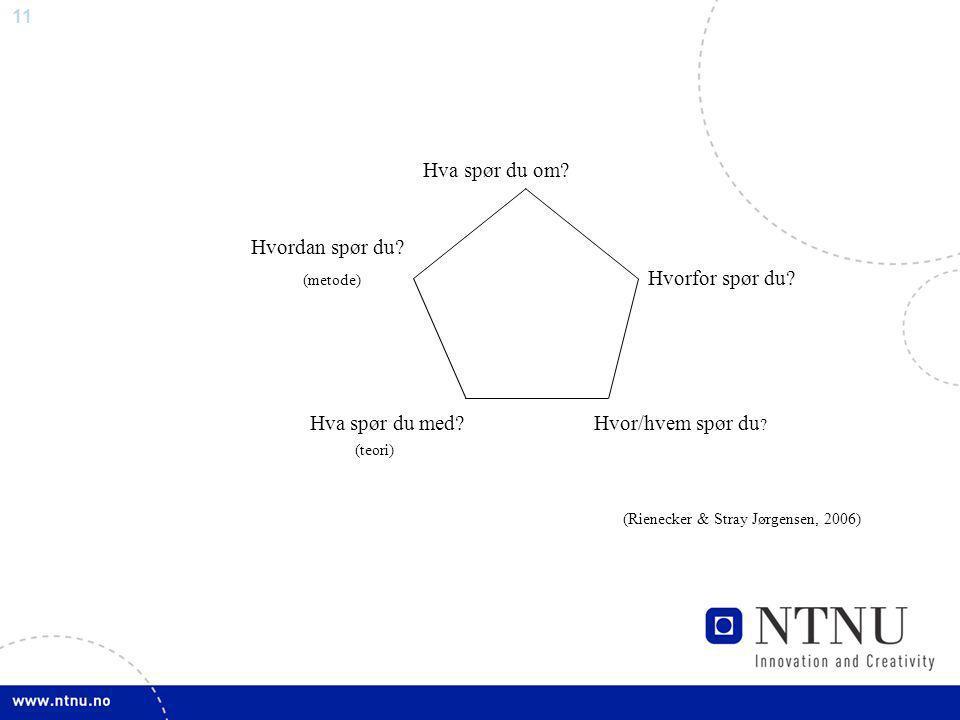 11 Hva spør du om? Hvordan spør du? (metode) Hvorfor spør du? Hva spør du med? Hvor/hvem spør du ? (teori) (Rienecker & Stray Jørgensen, 2006)