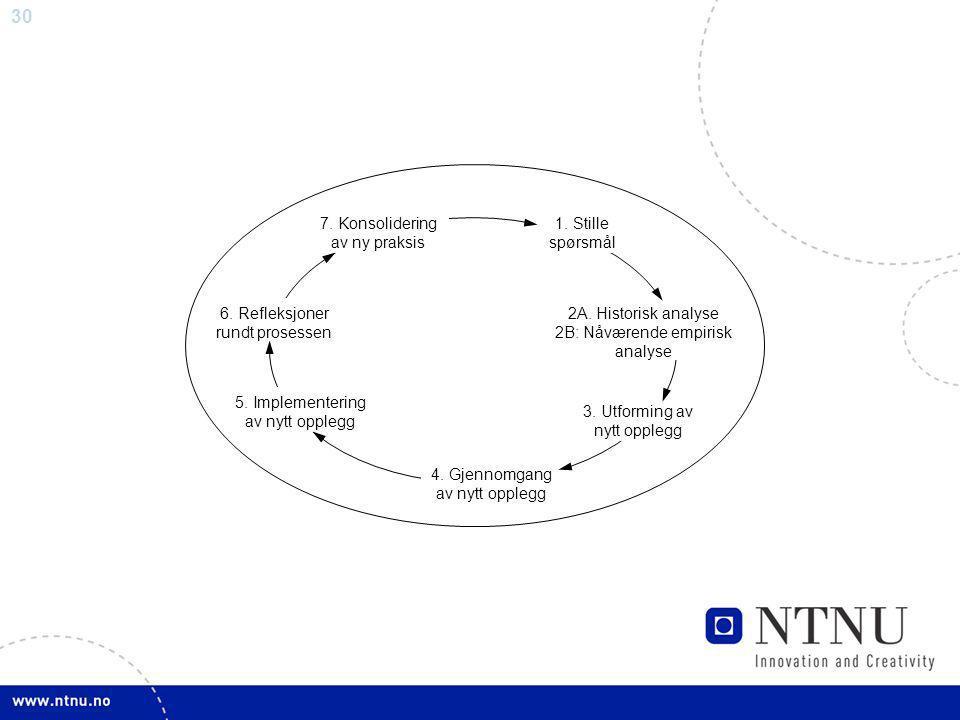 30 1. Stille spørsmål 2A. Historisk analyse 2B: Nåværende empirisk analyse 3. Utforming av nytt opplegg 4. Gjennomgang av nytt opplegg 5. Implementeri