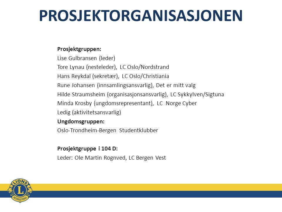 Prosjektgruppen: Lise Gulbransen (leder) Tore Lynau (nesteleder), LC Oslo/Nordstrand Hans Reykdal (sekretær), LC Oslo/Christiania Rune Johansen (innsa