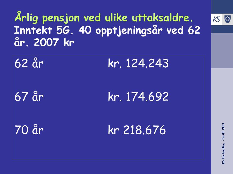 KS Forhandling -Tariff 2009 62 årkr. 124.243 67 årkr.