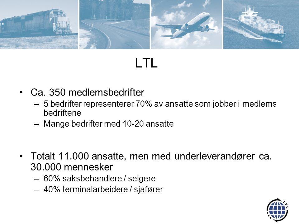 LTL Ca.