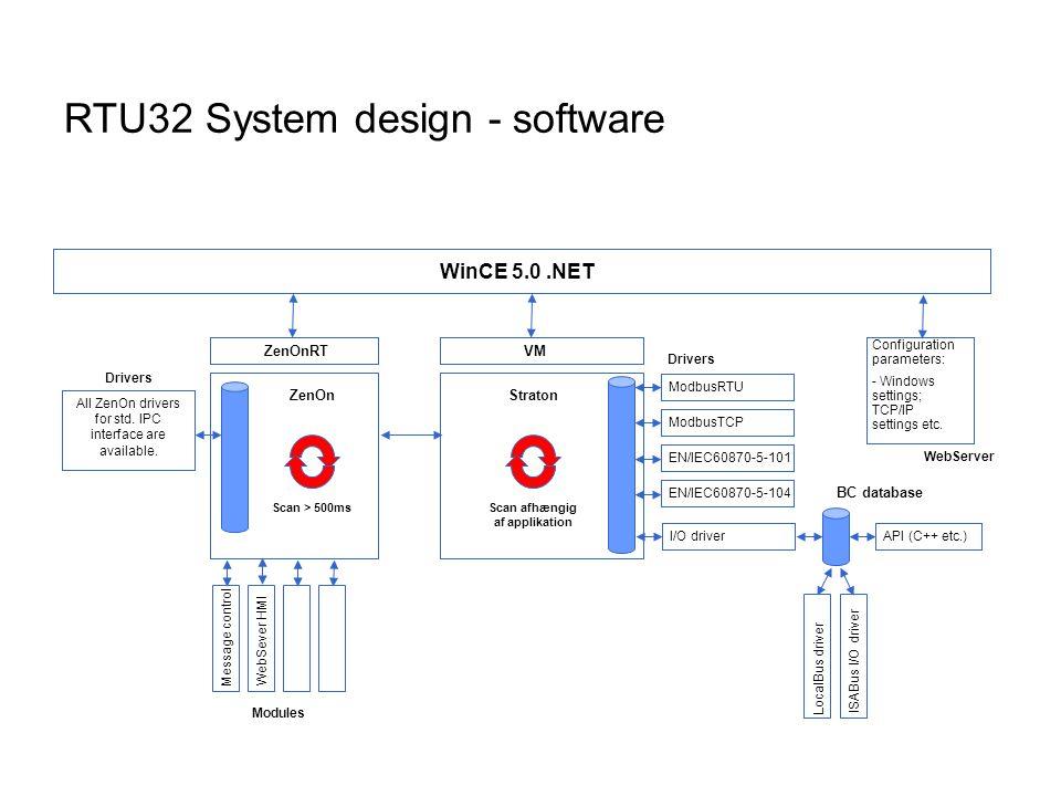 RTU32 System design - software StratonZenOn WinCE 5.0.NET Drivers ZenOnRT Scan afhængig af applikation VM Scan > 500ms Drivers Modules ModbusRTU Modbu