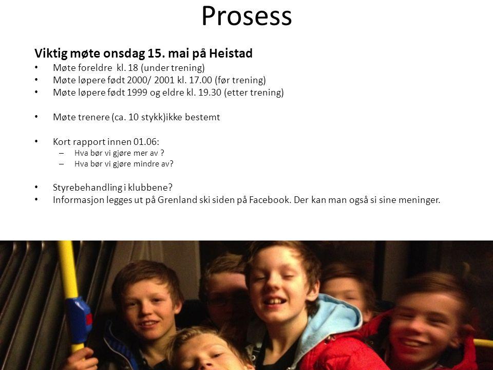 Prosess Viktig møte onsdag 15. mai på Heistad Møte foreldre kl.