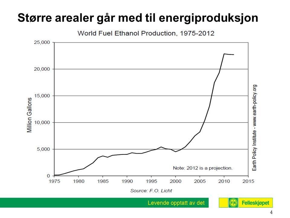 Større arealer går med til energiproduksjon 4