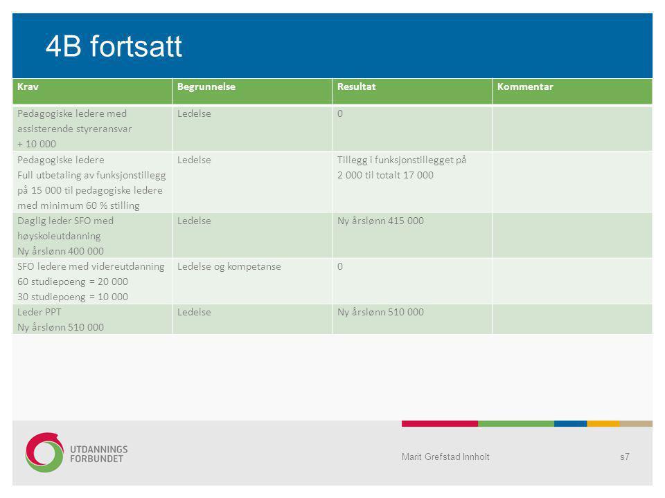 Medarbeiderundersøkelsen 2011 Medarbeiderundersøkelsen ble gjennomført i februar 2011 og omfattet alle fast ansatte og vikarer i Grimstad kommune.