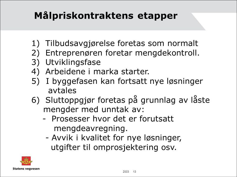 2003 13 Målpriskontraktens etapper 1) Tilbudsavgjørelse foretas som normalt 2) Entreprenøren foretar mengdekontroll. 3) Utviklingsfase 4) Arbeidene i