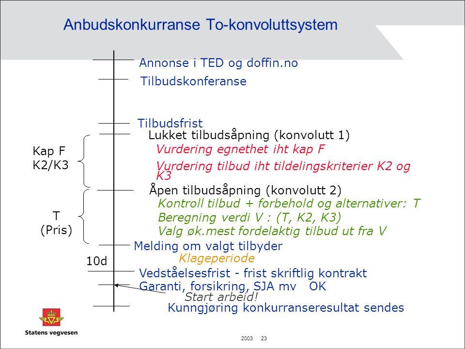 2003 23 Anbudskonkurranse To-konvoluttsystem Tilbudskonferanse Tilbudsfrist Kap F K2/K3 Vurdering egnethet iht kap F Vurdering tilbud iht tildelingskr