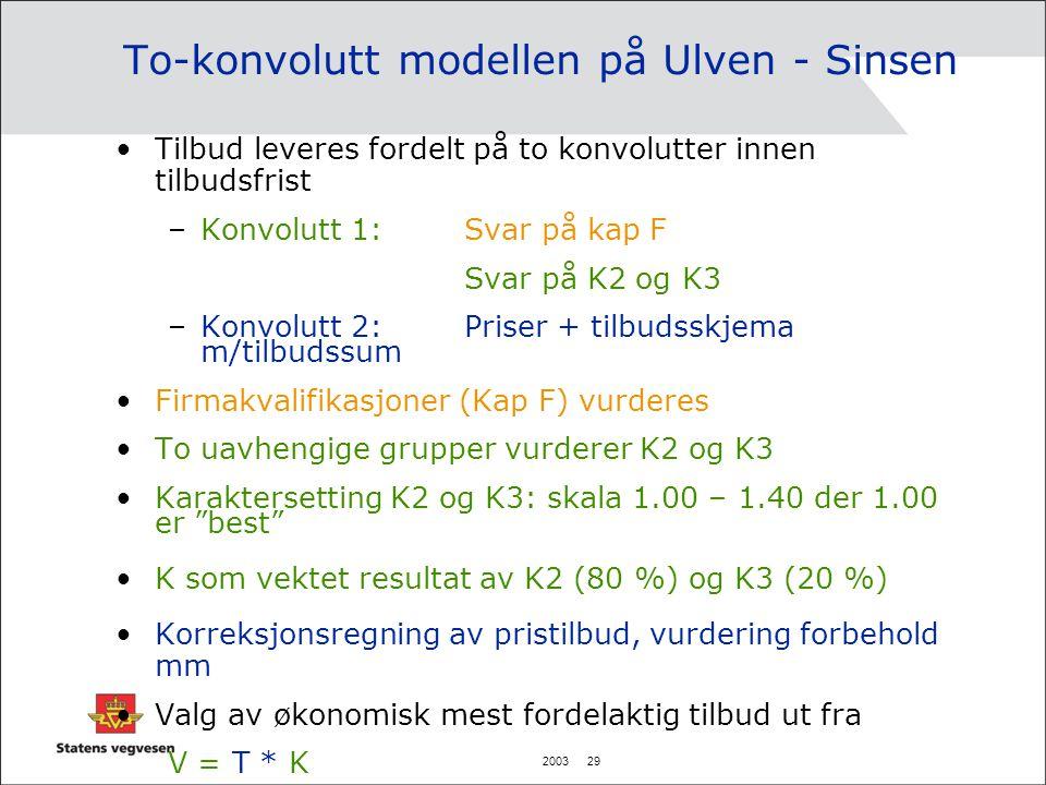 2003 29 To-konvolutt modellen på Ulven - Sinsen Tilbud leveres fordelt på to konvolutter innen tilbudsfrist –Konvolutt 1: Svar på kap F Svar på K2 og