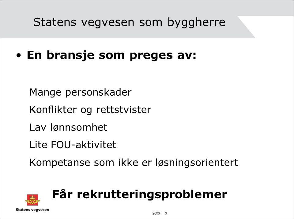2003 4 Statens vegvesen som byggherre HMS Utenlandske arbeidere Etikk Konflikthåndtering Tildelingskriterier