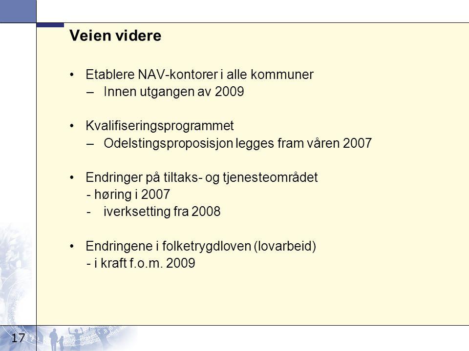 17 Veien videre Etablere NAV-kontorer i alle kommuner –Innen utgangen av 2009 Kvalifiseringsprogrammet –Odelstingsproposisjon legges fram våren 2007 E