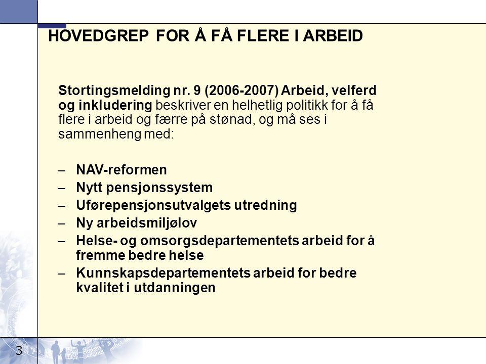 3 HOVEDGREP FOR Å FÅ FLERE I ARBEID Stortingsmelding nr. 9 (2006-2007) Arbeid, velferd og inkludering beskriver en helhetlig politikk for å få flere i