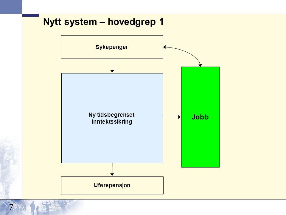 7 Nytt system – hovedgrep 1 Sykepenger Jobb Uførepensjon Ny tidsbegrenset inntektssikring