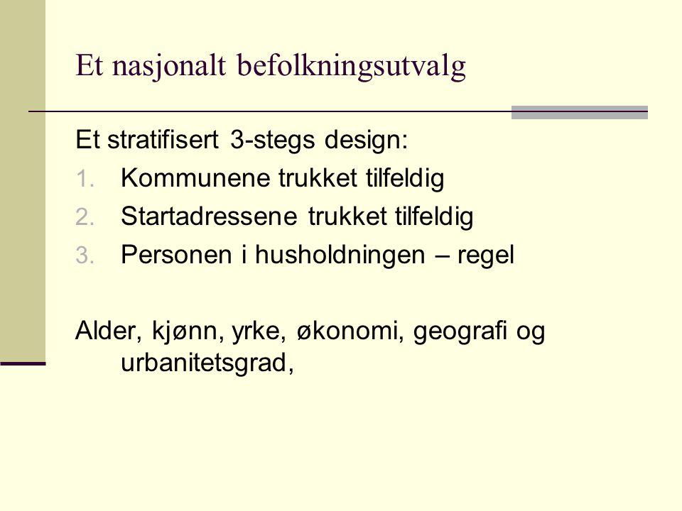 Et nasjonalt befolkningsutvalg Et stratifisert 3-stegs design: 1.