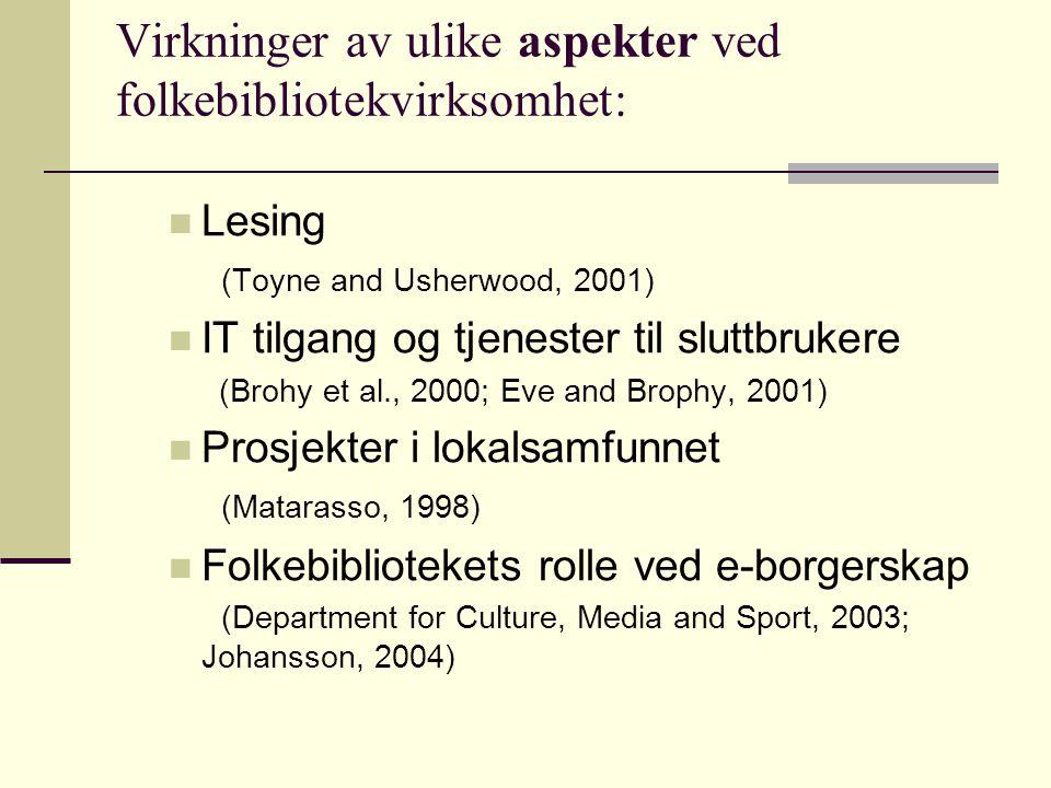 Virkninger av ulike aspekter ved folkebibliotekvirksomhet: Lesing (Toyne and Usherwood, 2001) IT tilgang og tjenester til sluttbrukere (Brohy et al., 2000; Eve and Brophy, 2001) Prosjekter i lokalsamfunnet (Matarasso, 1998) Folkebibliotekets rolle ved e-borgerskap (Department for Culture, Media and Sport, 2003; Johansson, 2004)