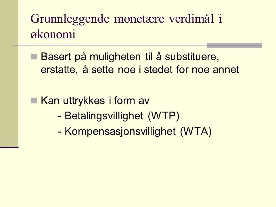 Grunnleggende monetære verdimål i økonomi Basert på muligheten til å substituere, erstatte, å sette noe i stedet for noe annet Kan uttrykkes i form av - Betalingsvillighet (WTP) - Kompensasjonsvillighet (WTA)