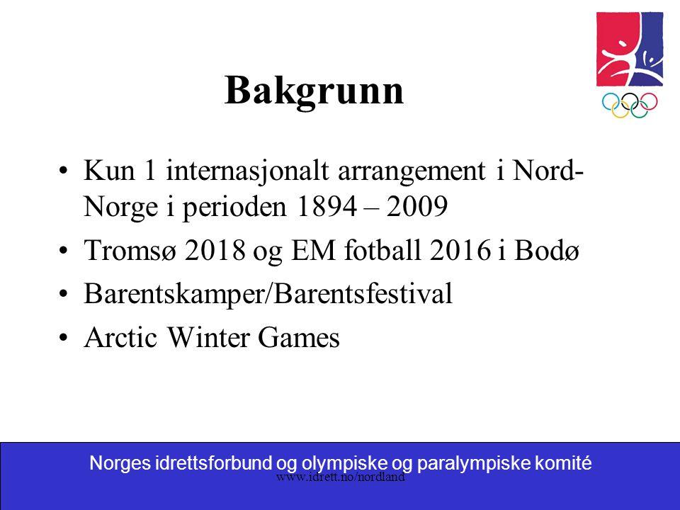Norges idrettsforbund og olympiske og paralympiske komité www.idrett.no/nordland Bakgrunn Kun 1 internasjonalt arrangement i Nord- Norge i perioden 18