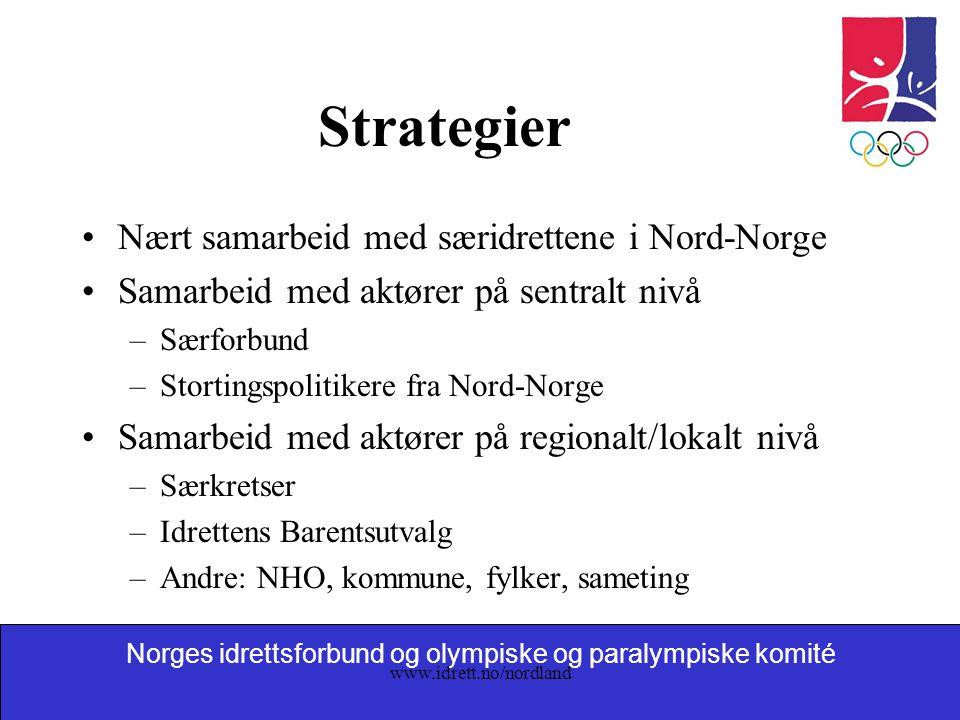 Norges idrettsforbund og olympiske og paralympiske komité www.idrett.no/nordland Strategier Nært samarbeid med særidrettene i Nord-Norge Samarbeid med