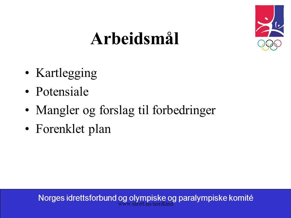 Norges idrettsforbund og olympiske og paralympiske komité www.idrett.no/nordland Arbeidsmål Kartlegging Potensiale Mangler og forslag til forbedringer