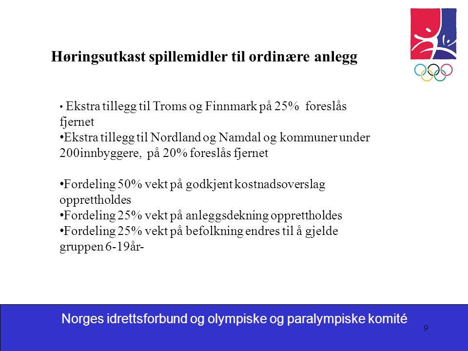 Norges idrettsforbund og olympiske og paralympiske komité 9 Høringsutkast spillemidler til ordinære anlegg Ekstra tillegg til Troms og Finnmark på 25%