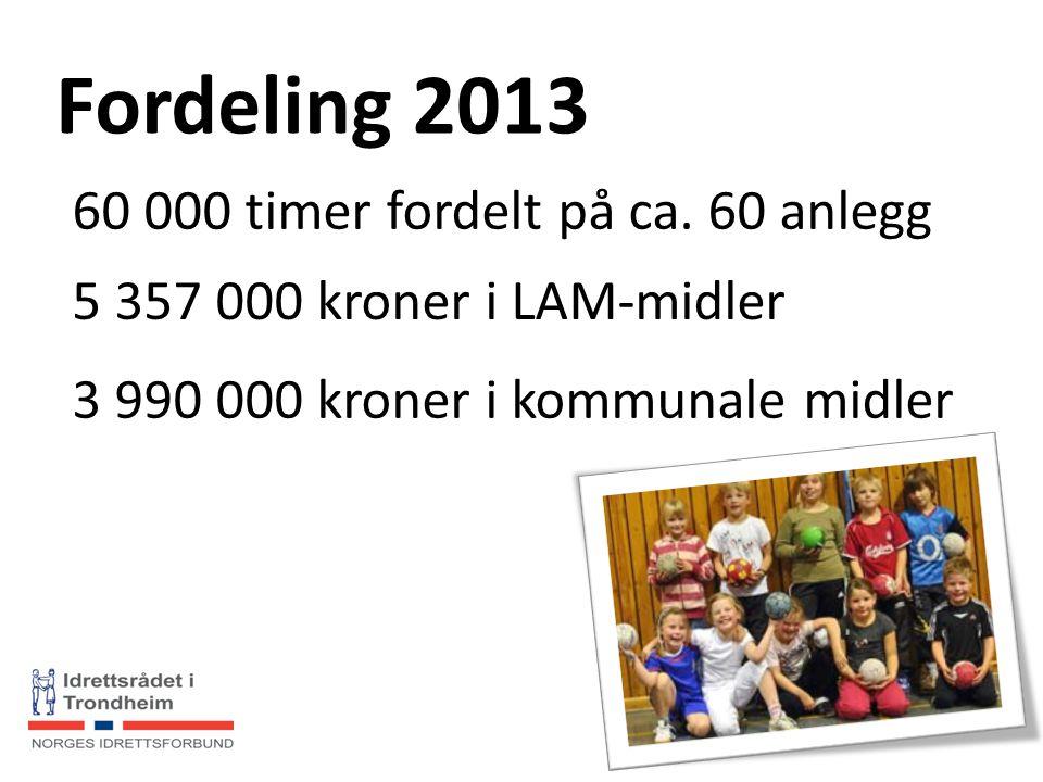 Fordeling 2013 60 000 timer fordelt på ca. 60 anlegg 5 357 000 kroner i LAM-midler 3 990 000 kroner i kommunale midler