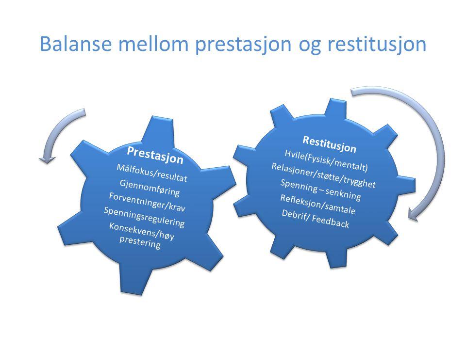 Balanse mellom prestasjon og restitusjon Restitusjon Hvile(Fysisk/mentalt) Relasjoner/støtte/trygghet Spenning – senkning Refleksjon/samtale Debrif/ Feedback Prestasjon Målfokus/resultat Gjennomføring Forventninger/krav Spenningsregulering Konsekvens/høy prestering