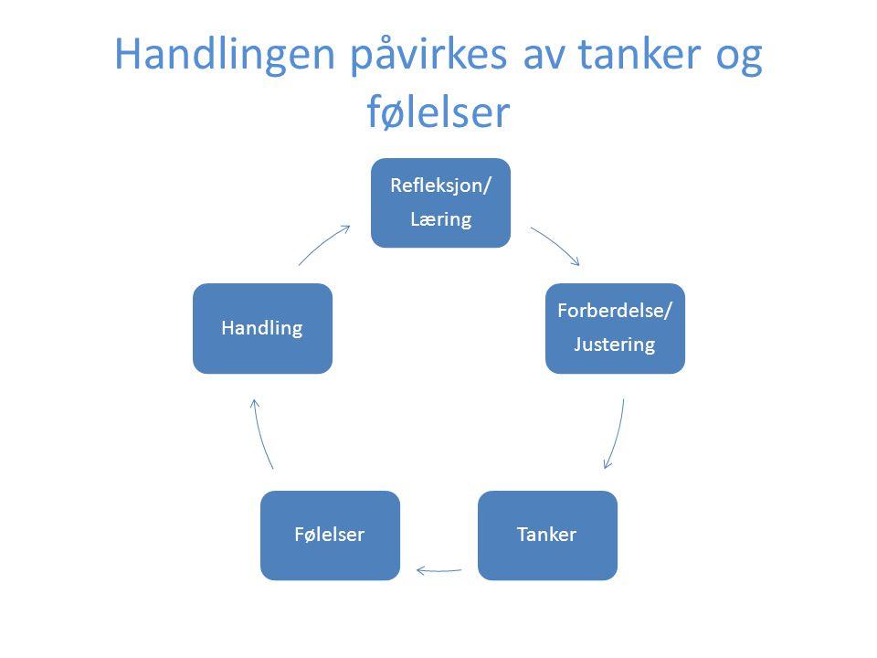 Handlingen påvirkes av tanker og følelser Refleksjon/ Læring Forberdelse/ Justering TankerFølelserHandling
