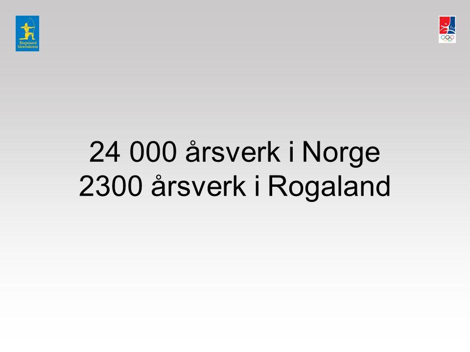 24 000 årsverk i Norge 2300 årsverk i Rogaland