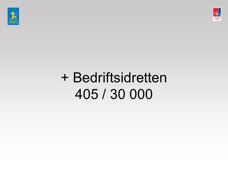 + Bedriftsidretten 405 / 30 000
