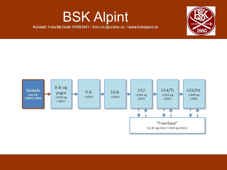 BSK Alpint Kontakt: Felix McGrath 91693441 / felix.mc@online.no / www.bskalpint.no 8 år og yngre (2006 og yngre) 8 år og yngre (2006 og yngre) 9 år (2005) 9 år (2005) 10 år (2004) 10 år (2004) U12 (2002 og 2003) U12 (2002 og 2003) U14/TL (2001 og 2000) U14/TL (2001 og 2000) U16/HL (1999 og 1998) U16/HL (1999 og 1998) Free Race (11 år og eldre / 2003 og eldre) Free Race (11 år og eldre / 2003 og eldre) Skiskole (4 til 8 år /2009 til 2004) Skiskole (4 til 8 år /2009 til 2004)