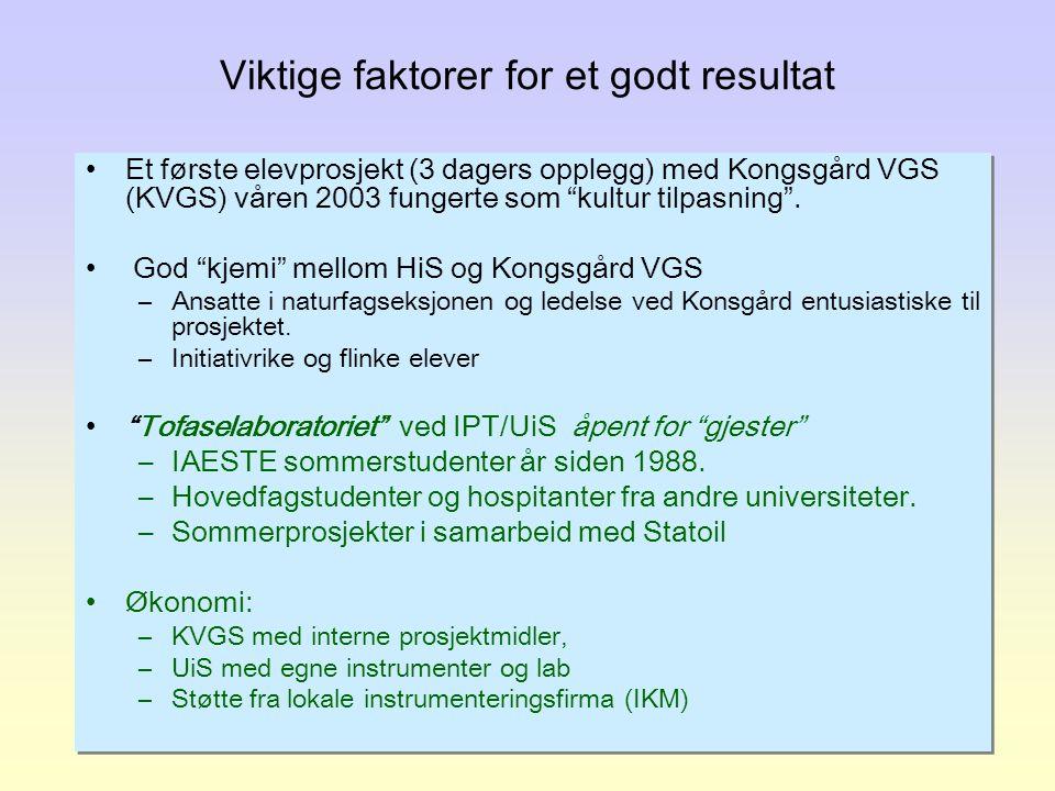 4 Et første elevprosjekt (3 dagers opplegg) med Kongsgård VGS (KVGS) våren 2003 fungerte som kultur tilpasning .