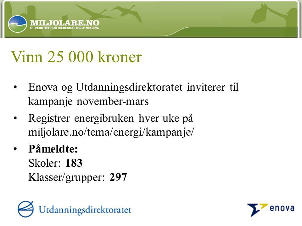 Vinn 25 000 kroner Enova og Utdanningsdirektoratet inviterer til kampanje november-mars Registrer energibruken hver uke på miljolare.no/tema/energi/kampanje/ Påmeldte: Skoler: 183 Klasser/grupper: 297