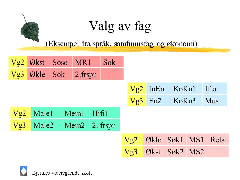 Bjertnes videregående skole Valg av fag (Eksempel fra språk, samfunnsfag og økonomi) Vg2ØkstSosoMR1Søk Vg3ØkleSok2.frspr Vg2InEnKoKu1Ifto Vg3En2KoKu3Mus Vg2Male1Mein1Hifi1 Vg3Male2Mein22.
