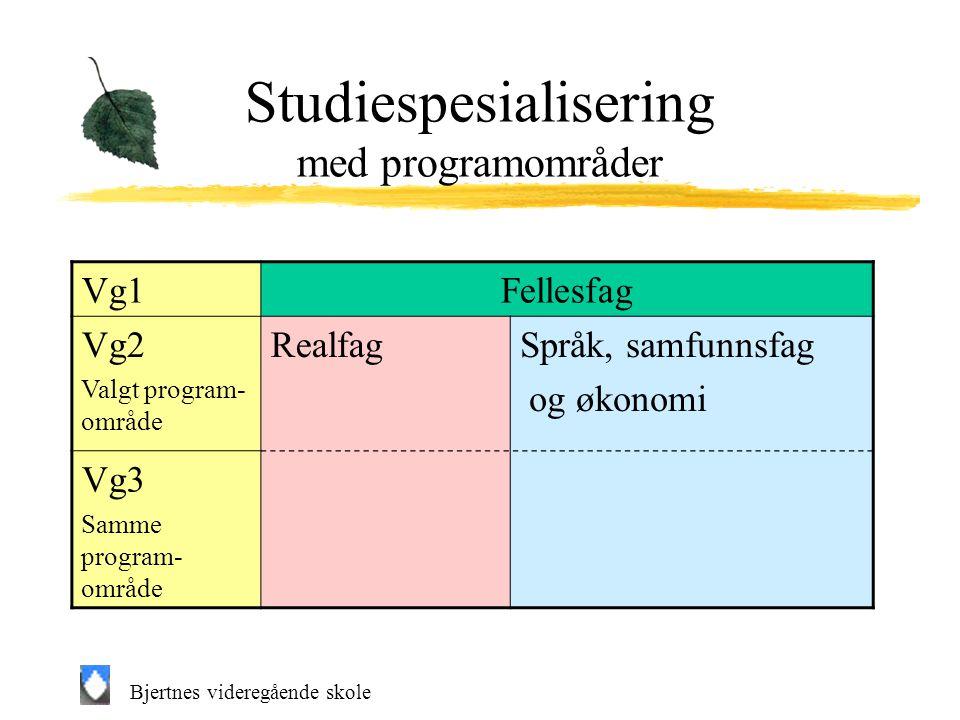 Bjertnes videregående skole Fellesfag Vg2 Historie 2 Norsk 4 Matematikk 3 avsluttende (egne regler) 2.