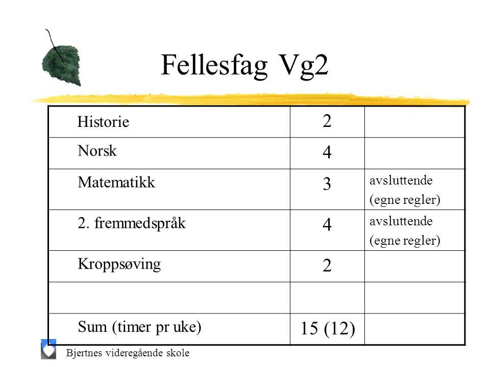 Bjertnes videregående skole Fellesfag Vg2 Historie 2 Norsk 4 Matematikk 3 avsluttende (egne regler) 2. fremmedspråk 4 avsluttende (egne regler) Kropps