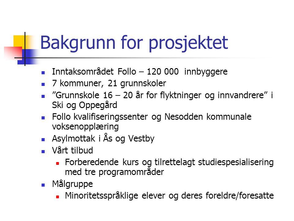 """Bakgrunn for prosjektet Inntaksområdet Follo – 120 000 innbyggere 7 kommuner, 21 grunnskoler """"Grunnskole 16 – 20 år for flyktninger og innvandrere"""" i"""