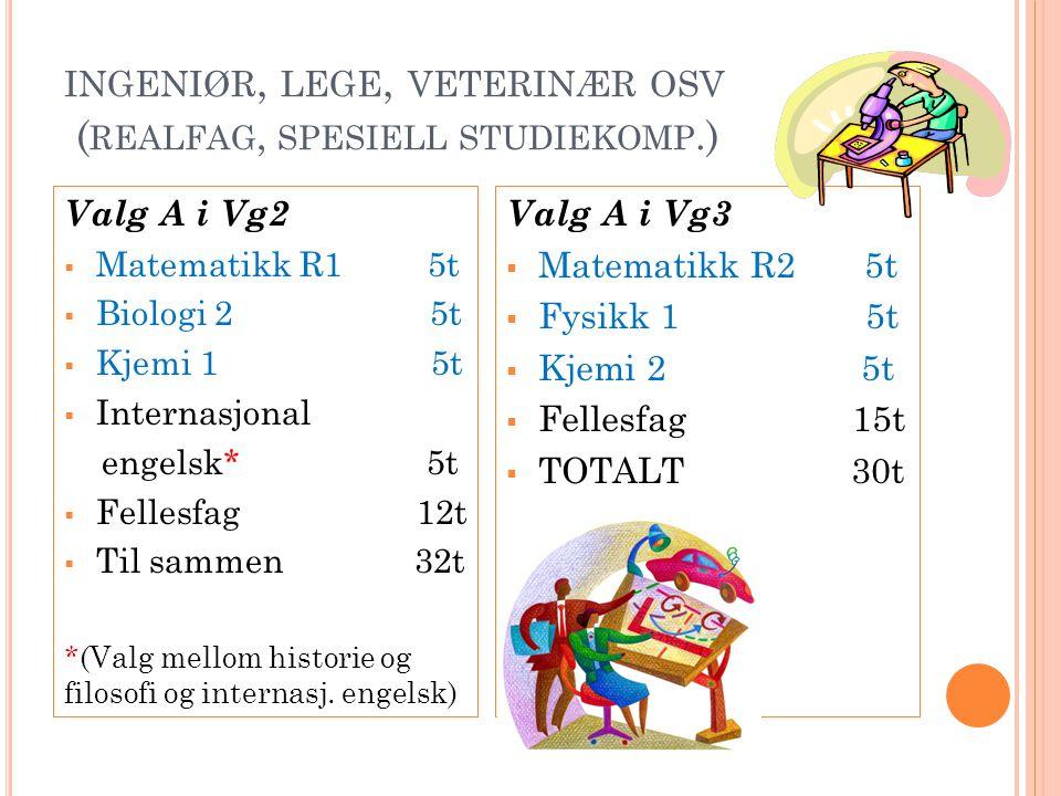 INGENIØR, LEGE, VETERINÆR OSV ( REALFAG, SPESIELL STUDIEKOMP.) Valg A i Vg2  Matematikk R1 5t  Biologi 2 5t  Kjemi 1 5t  Internasjonal engelsk* 5t