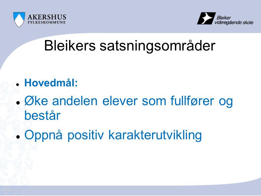 Informasjonskanaler Bleikers hjemmesidehjemmeside It's learning Læringsplattform Adgang sammen med eleven Adgang via foreldrefaget (BN: Bleikerforesatt, PO: Elev2013)