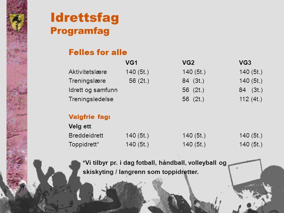 Idrettsfag Programfag Felles for alle VG1VG2VG3 Aktivitetslære 140 (5t.)140 (5t.)140 (5t.) Treningslære 56 (2t.) 84 (3t.)140 (5t.) Idrett og samfunn 56 (2t.)84 (3t.) Treningsledelse 56 (2t.)112 (4t.) Valgfrie fag: Velg ett Breddeidrett140 (5t.)140 (5t.) 140 (5t.) Toppidrett*140 (5t.) 140 (5t.) 140 (5t.) *Vi tilbyr pr.
